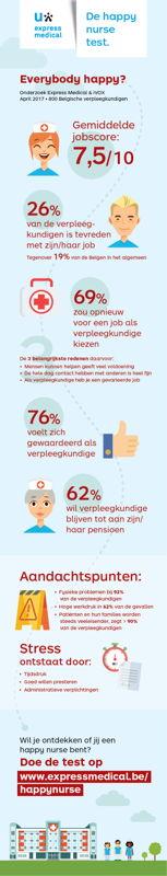 Infografiek_tevredenheid
