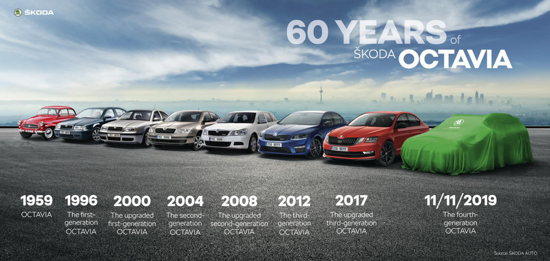 New ŠKODA OCTAVIA world premiere in pictures