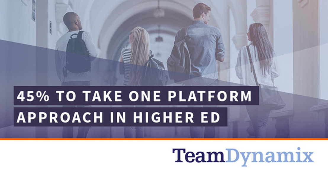 Higher Education IT Pulse Study from TeamDynamix Reports Campuses Focused on Engagement and Student Experience