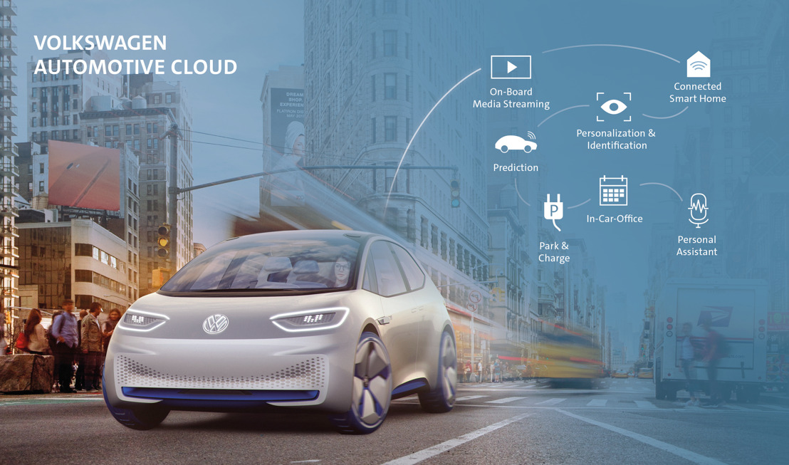 Volkswagen and Microsoft announce strategic partnership