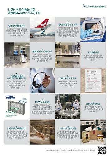 캐세이퍼시픽항공, 안전한 항공 이용 위해 방역 조치 강화