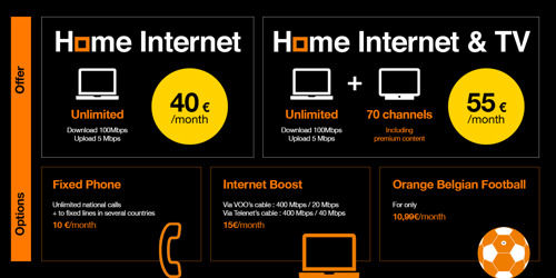 A real alternative for customers: Orange Belgium launches its first Internet-only offer