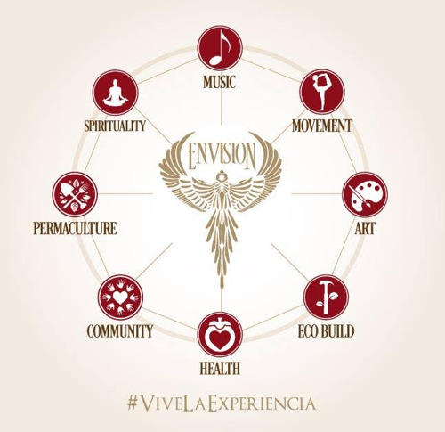 Envision Festival Returns to Costa Rica on February 21-25, 2018