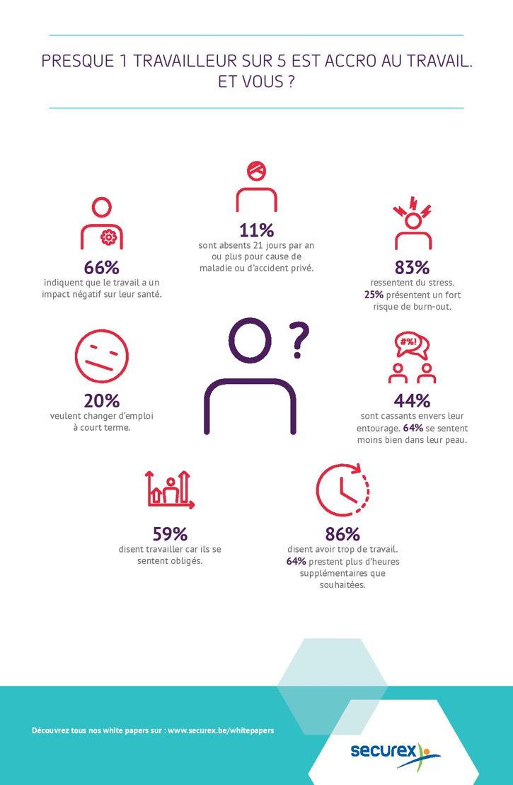 Infographie_Accro au travail