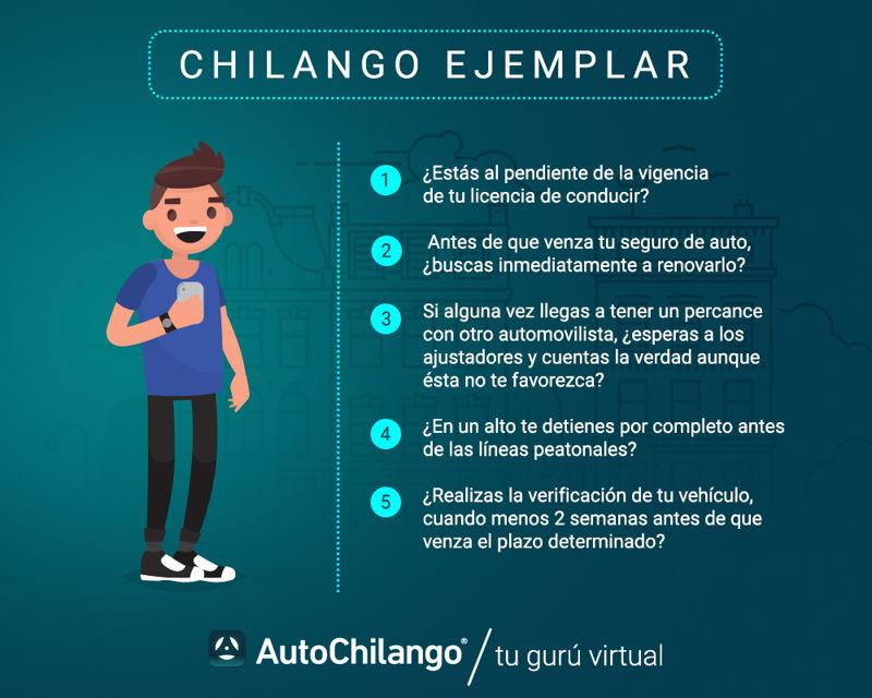 Chilango Ejemplar