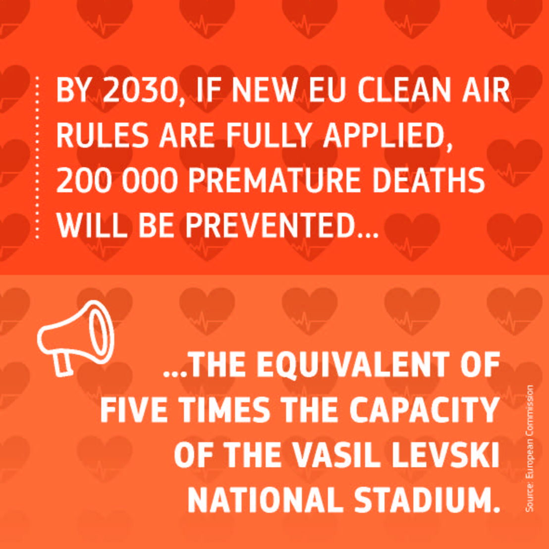 EU Clean Air Rules Against Premature Deaths