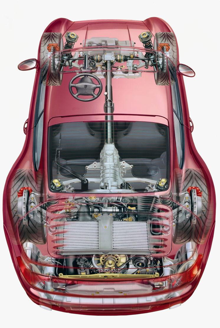 994: Porsche 911 Turbo (993) con tracción total Hang-on –embrague viscoso–.