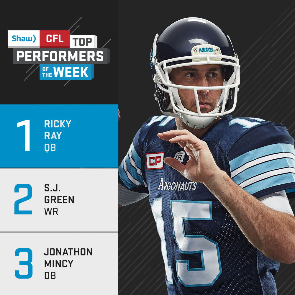 Shaw CFL Top Performers for Week 1 of the 2017 season