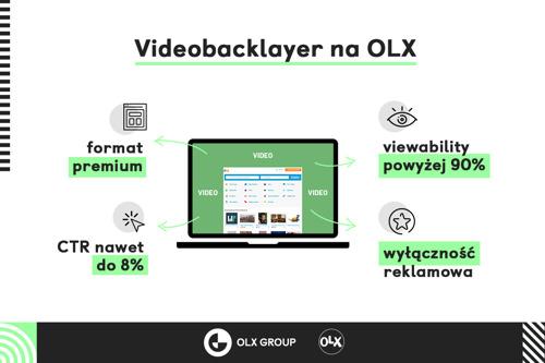Videobacklayer na stronie głównej OLX dostępny również w programmatic