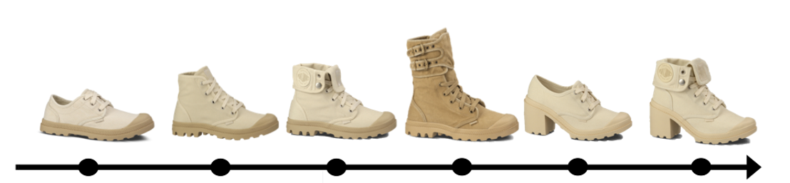 EVOLUTION DE LA LÉGENDAIRE PALLADIUM BOOT
