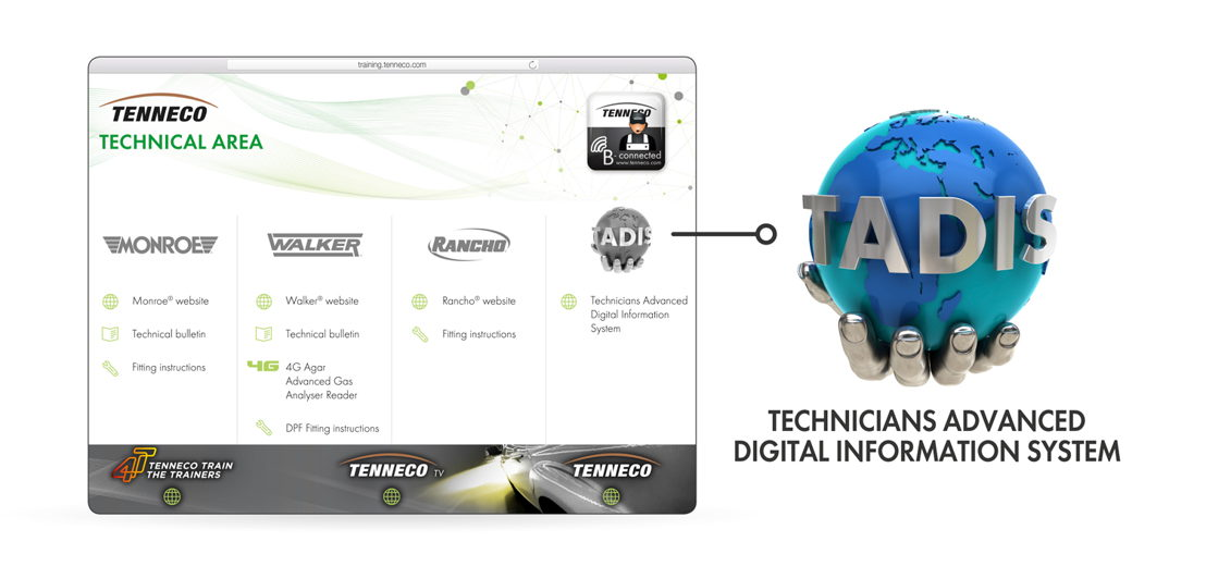 Technical area landing page