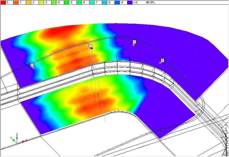 Análisis de cobertura lateral con software Bose Modeler
