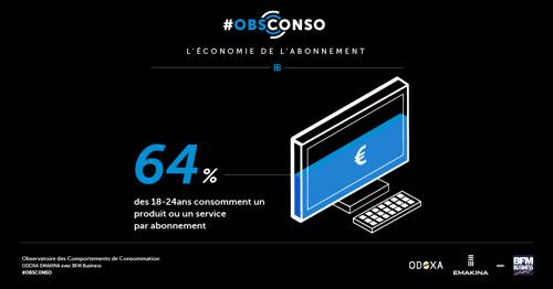 Les français favorisent la consommation par abonnement