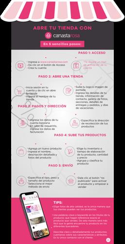 Abre tu tienda con Canasta Rosa en 5 sencillos pasos