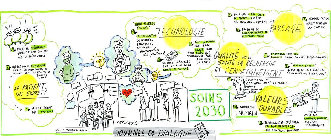 SOINS2030 Journée de dialogue avec des patients