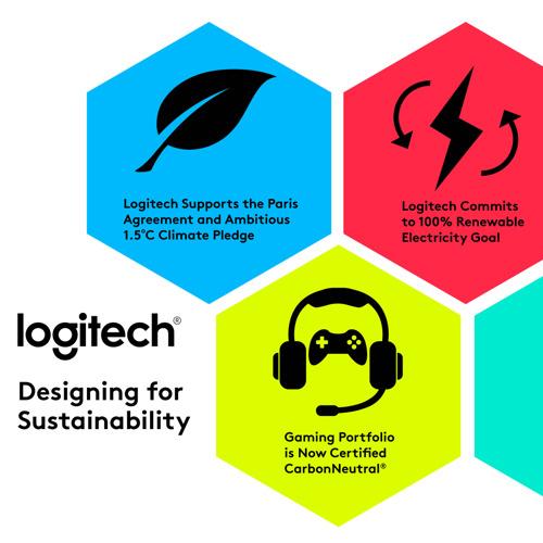 Logitech se compromete a cumplir con el ambicioso compromiso climático de 1.5ºC y electricidad 100% renovable