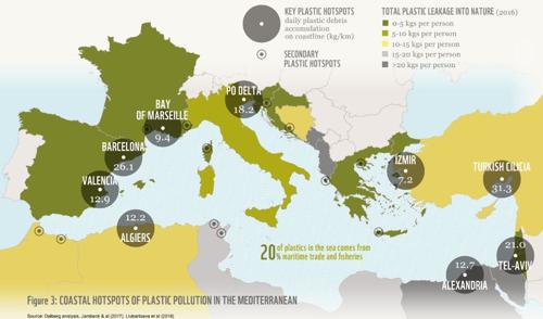 Gebrekkige afvalverwerking maakt van Middellandse Zee een open riool, concludeert nieuw onderzoek van WWF