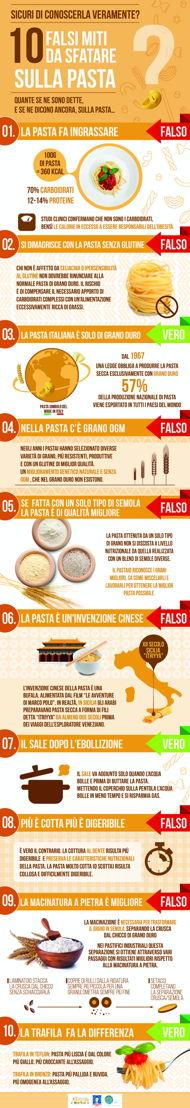 Infografica Pasta test 10 falsi miti