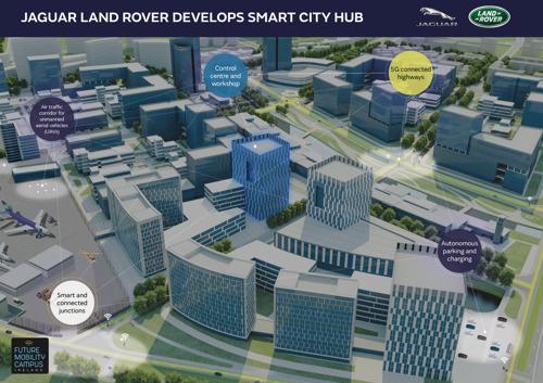 JAGUAR LAND ROVER ONTWIKKELT SMART CITY HUB OM TECHNOLOGIE VOOR ZELFRIJDENDE VOERTUIGEN TE TESTEN