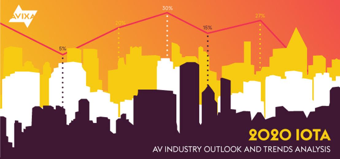 ¿Cuáles son los pronósticos económicos para la industria profesional audiovisual en América? AVIXA presenta un panorama general de su reporte IOTA 2020.