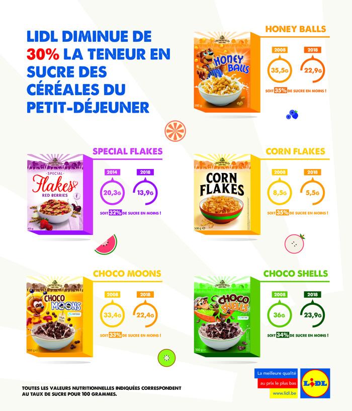 Lidl diminue de 30 % la teneur en sucre des céréales du petit déjeuner