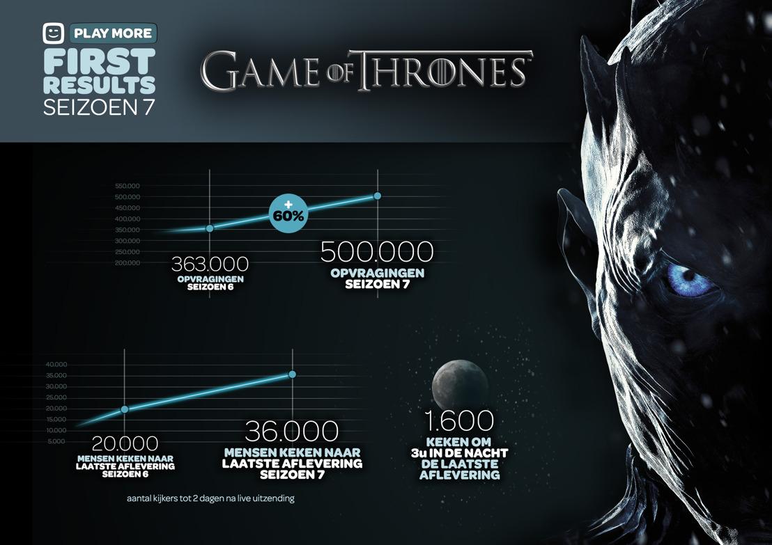 U keek weer massaal naar Game of Thrones