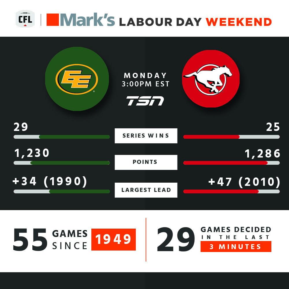 Edmonton at Calgary on Monday 3pm ET.