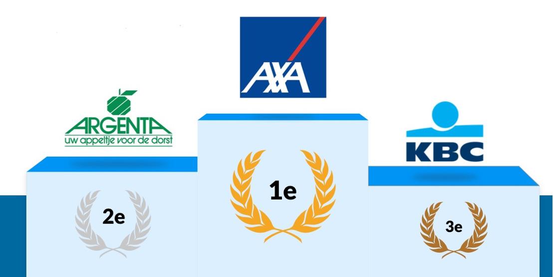 AXA Banque élue banque de l'année 2016