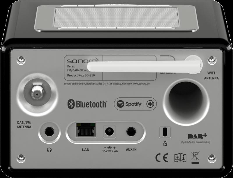 sonoro-RELAX-schwarz-schr_g-hinten-freigestellt.png