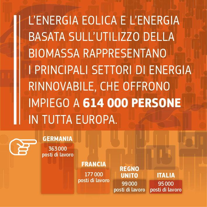 Fonte: https://www.eurobserv-er.org/16th-annual-overview-barometer