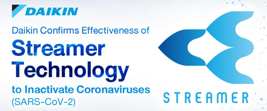 De streamertechnologie van Daikin inactiveert meer dan 99,9 % van het nieuwe coronavirus (SARS-CoV-2)
