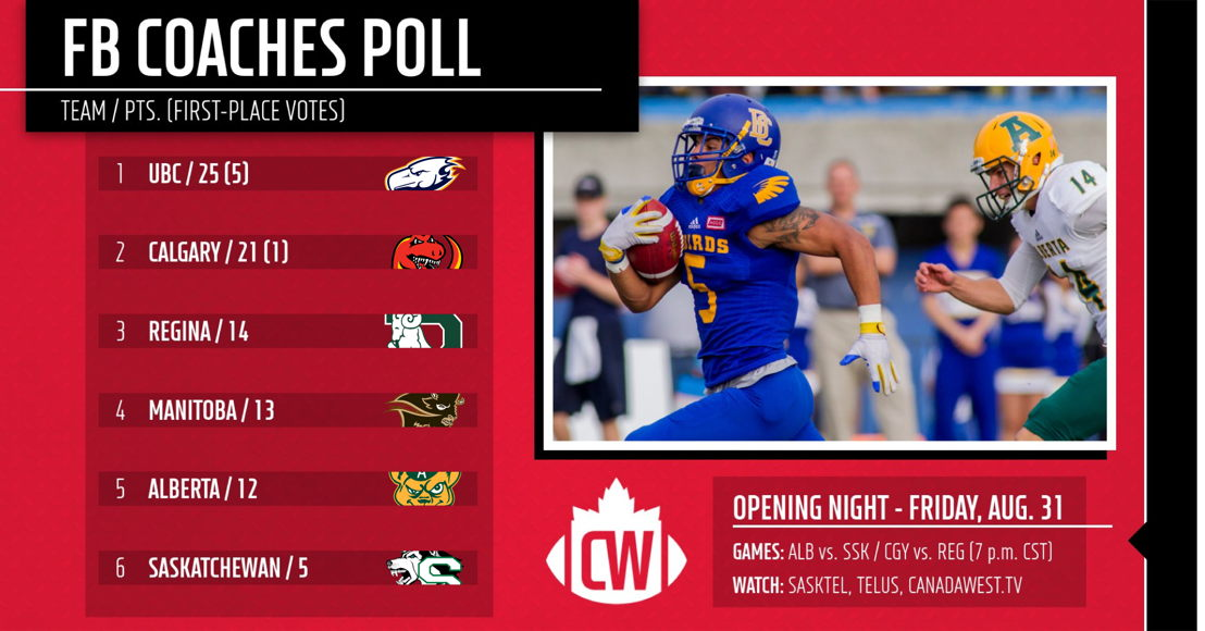2018 CW football pre-season poll.