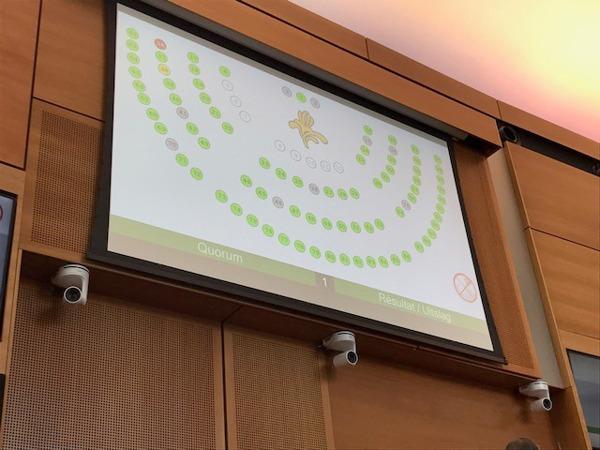 Resultaat van de stemming: 78 voor, 1 onthouding, 1 tegen