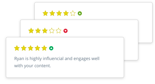 Star ratings for managing your relationships