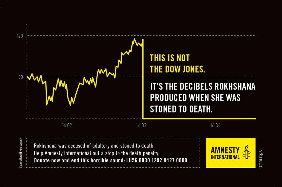Air en Amnesty laten de beurs crashen