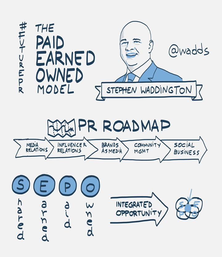 sketchnote_stephen-waddington