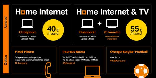 Een echt alternatief voor klanten: Orange Belgium lanceert zijn eerste aanbod voor internet-only