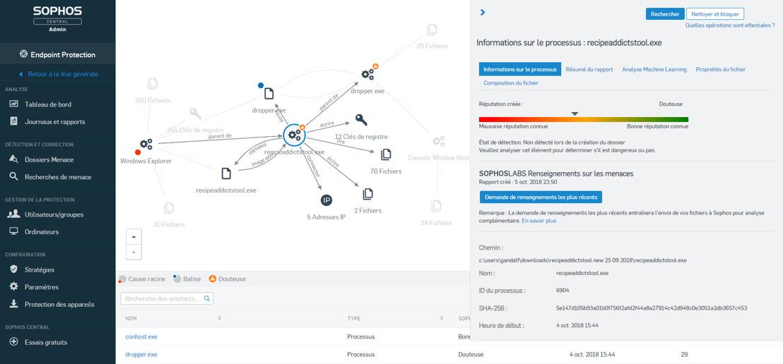 Sophos ajoute Endpoint Detection and Response à Intercept X Advanced