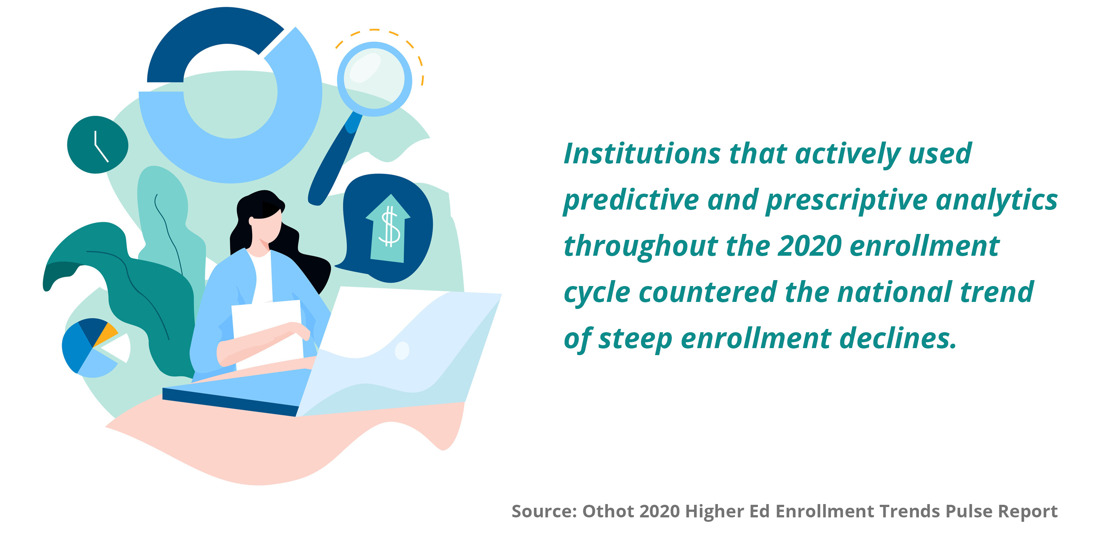 Report on National Enrollment Trends: Colleges That Used Advanced Analytics and AI Fared Nearly Three Times Better Than Most Colleges