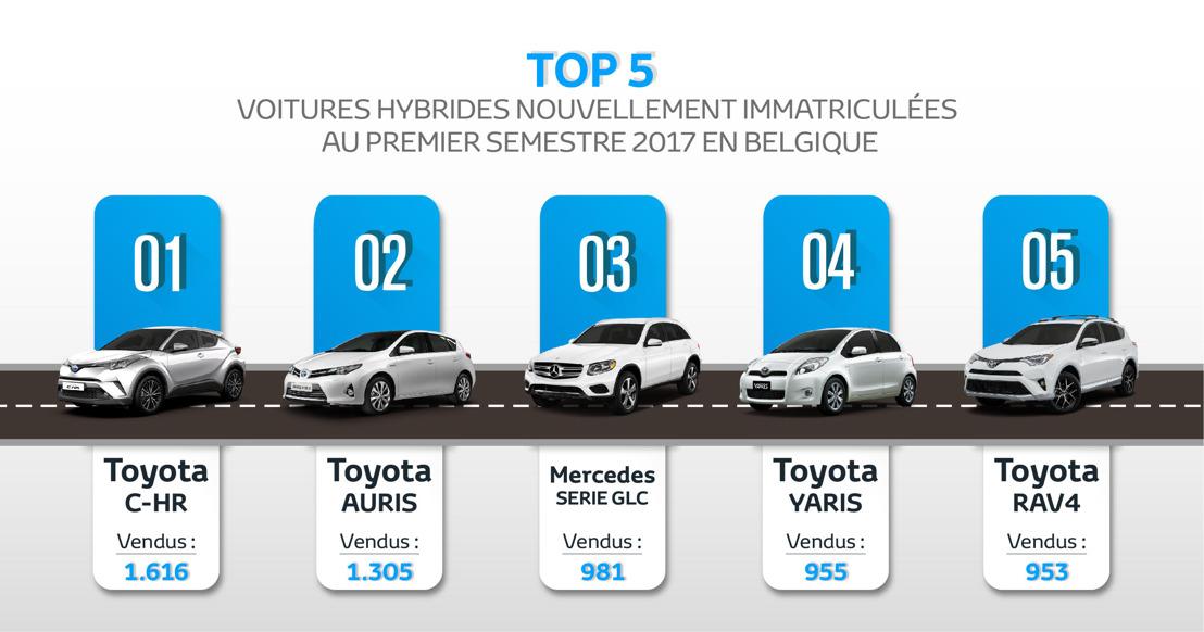 La vente de voiture hybrides en hausse au premier semestre 2017