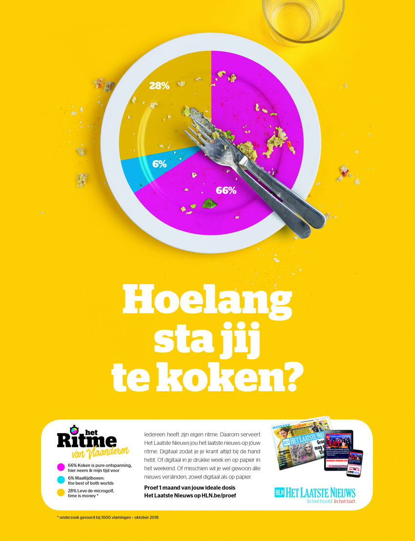 Visual: Het Ritme Van Vlaanderen