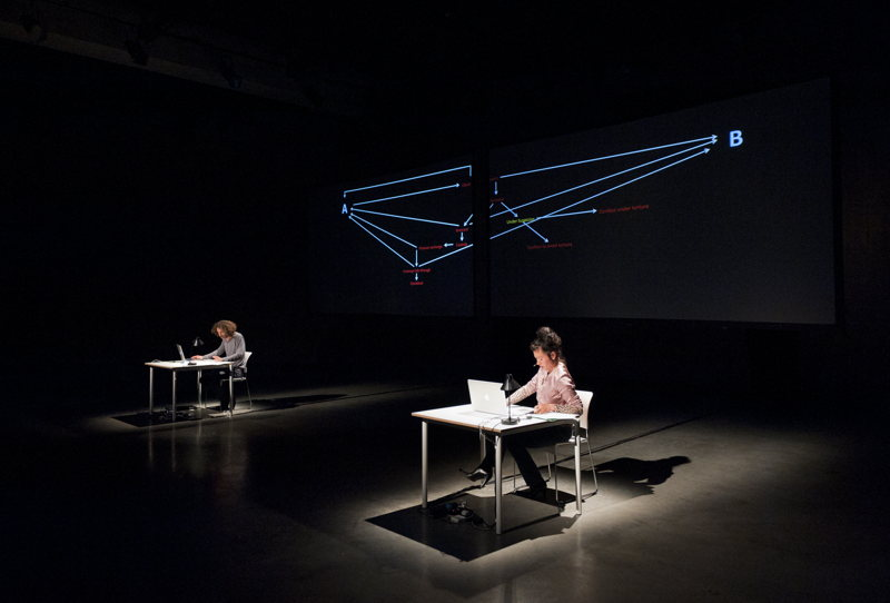 Rabih Mroué & Hito Steyerl - Probable Title: Zero Probability - 29/03 Kaaitheater © Rabih Mroué & Hito Steyerl