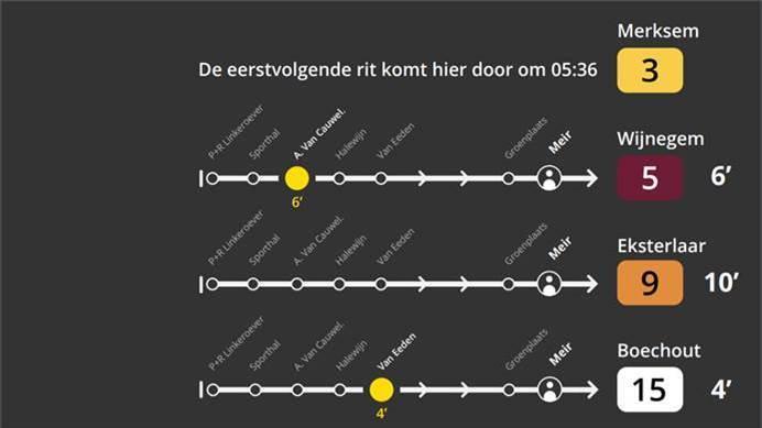 De realtime info in een aantal Antwerpse premetrostations.