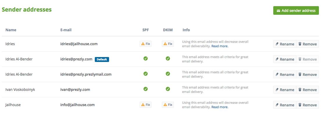 Managing sender addresses