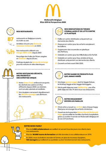 McDonald's Belgique partage le bilan d'une année 2019 exceptionnelle et accélère la mise en place d'initiatives durables en 2020