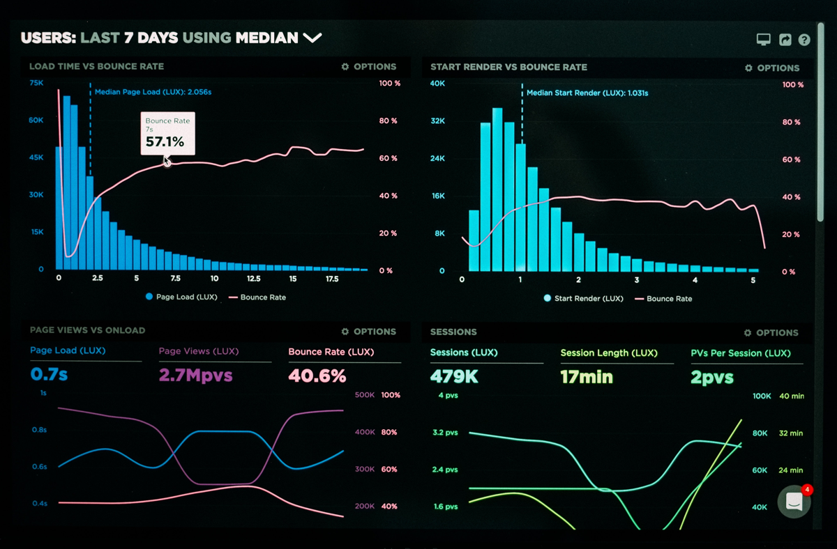Academy: The best analytics tools to measure your PR efforts