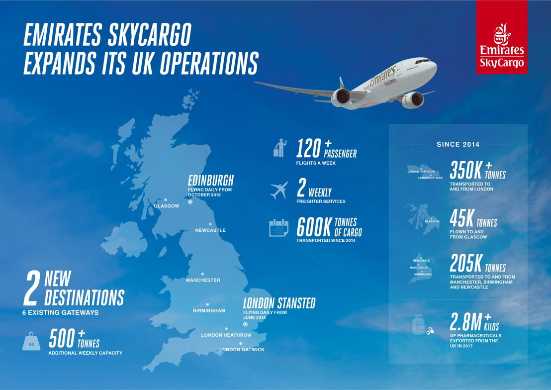 London Stansted and Edinburgh will be Emirates SkyCargo's seventh and eighth destinations in the UK
