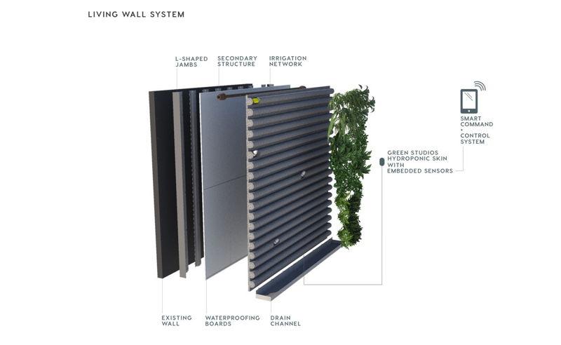 6. Greenstudios – Living Wall System