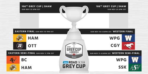 106TH GREY CUP DIVISION FINAL MATCHUPS SET