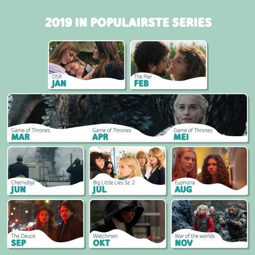 De cijfers zijn binnen: dit waren de populairste films en series van 2019